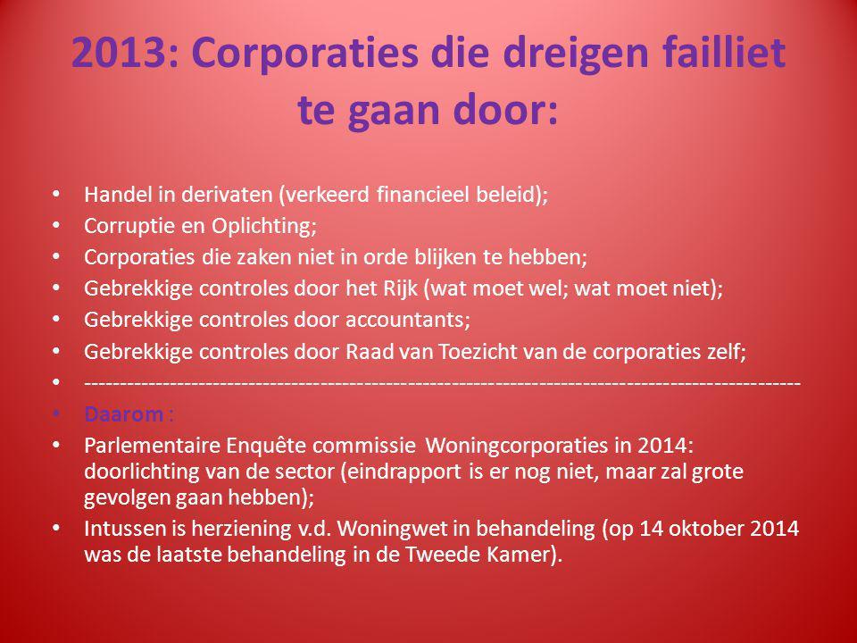 2013: Corporaties die dreigen failliet te gaan door: Handel in derivaten (verkeerd financieel beleid); Corruptie en Oplichting; Corporaties die zaken niet in orde blijken te hebben; Gebrekkige controles door het Rijk (wat moet wel; wat moet niet); Gebrekkige controles door accountants; Gebrekkige controles door Raad van Toezicht van de corporaties zelf; --------------------------------------------------------------------------------------------------- Daarom : Parlementaire Enquête commissie Woningcorporaties in 2014: doorlichting van de sector (eindrapport is er nog niet, maar zal grote gevolgen gaan hebben); Intussen is herziening v.d.