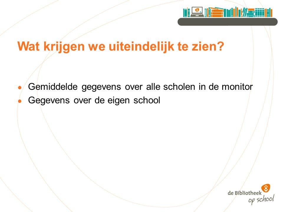 Wat krijgen we uiteindelijk te zien? ● Gemiddelde gegevens over alle scholen in de monitor ● Gegevens over de eigen school