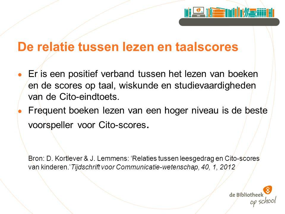 De relatie tussen lezen en taalscores ● Er is een positief verband tussen het lezen van boeken en de scores op taal, wiskunde en studievaardigheden va
