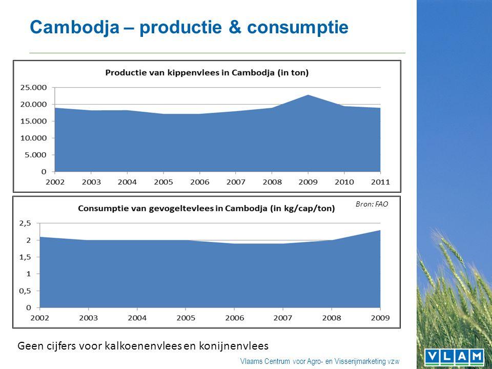 Vlaams Centrum voor Agro- en Visserijmarketing vzw Cambodja – productie & consumptie Bron: FAO Geen cijfers voor kalkoenenvlees en konijnenvlees