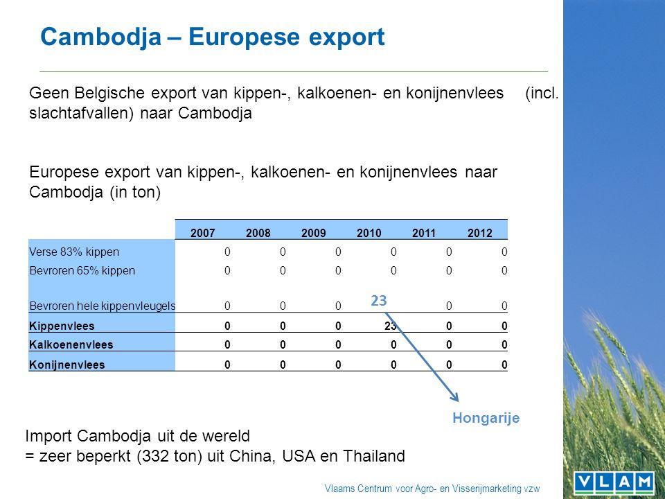 Vlaams Centrum voor Agro- en Visserijmarketing vzw Cambodja – Europese export Geen Belgische export van kippen-, kalkoenen- en konijnenvlees (incl.