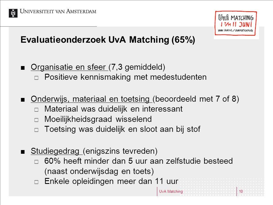 Evaluatieonderzoek UvA Matching (65%) Organisatie en sfeer (7,3 gemiddeld)  Positieve kennismaking met medestudenten Onderwijs, materiaal en toetsing
