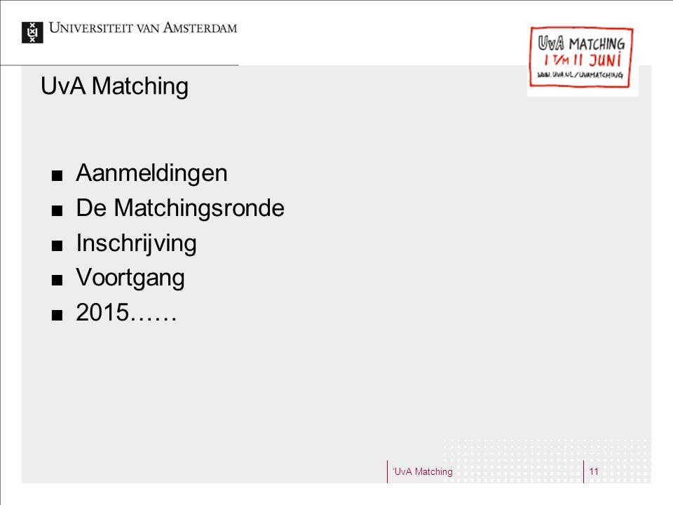 'UvA Matching11 UvA Matching Aanmeldingen De Matchingsronde Inschrijving Voortgang 2015……