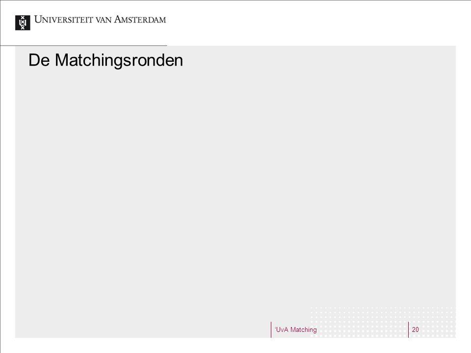 'UvA Matching20 De Matchingsronden