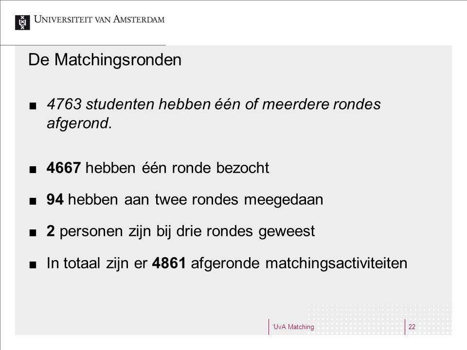 'UvA Matching22 De Matchingsronden 4763 studenten hebben één of meerdere rondes afgerond. 4667 hebben één ronde bezocht 94 hebben aan twee rondes meeg