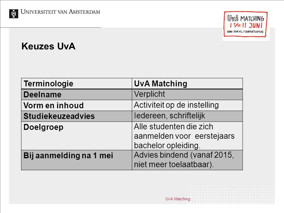 Keuzes UvA TerminologieUvA Matching Deelname Verplicht Vorm en inhoud Activiteit op de instelling Studiekeuzeadvies Iedereen, schriftelijk Doelgroep A