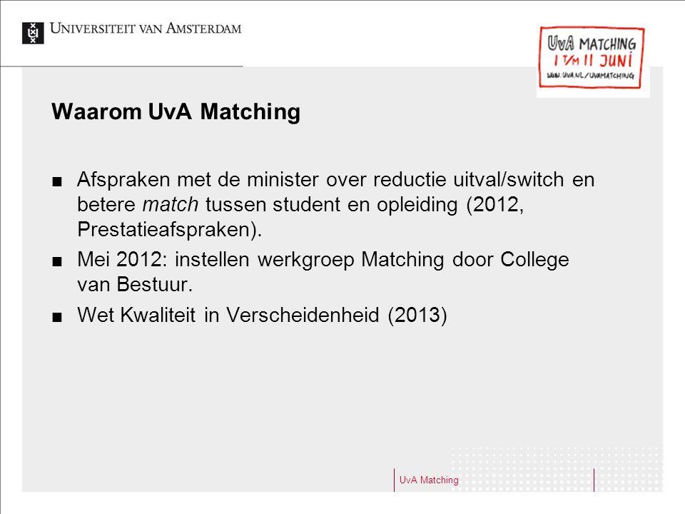 Waarom UvA Matching Afspraken met de minister over reductie uitval/switch en betere match tussen student en opleiding (2012, Prestatieafspraken). Mei