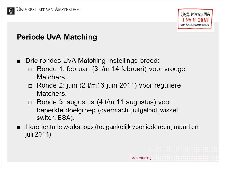 Periode UvA Matching Drie rondes UvA Matching instellings-breed:  Ronde 1: februari (3 t/m 14 februari) voor vroege Matchers.  Ronde 2: juni (2 t/m1