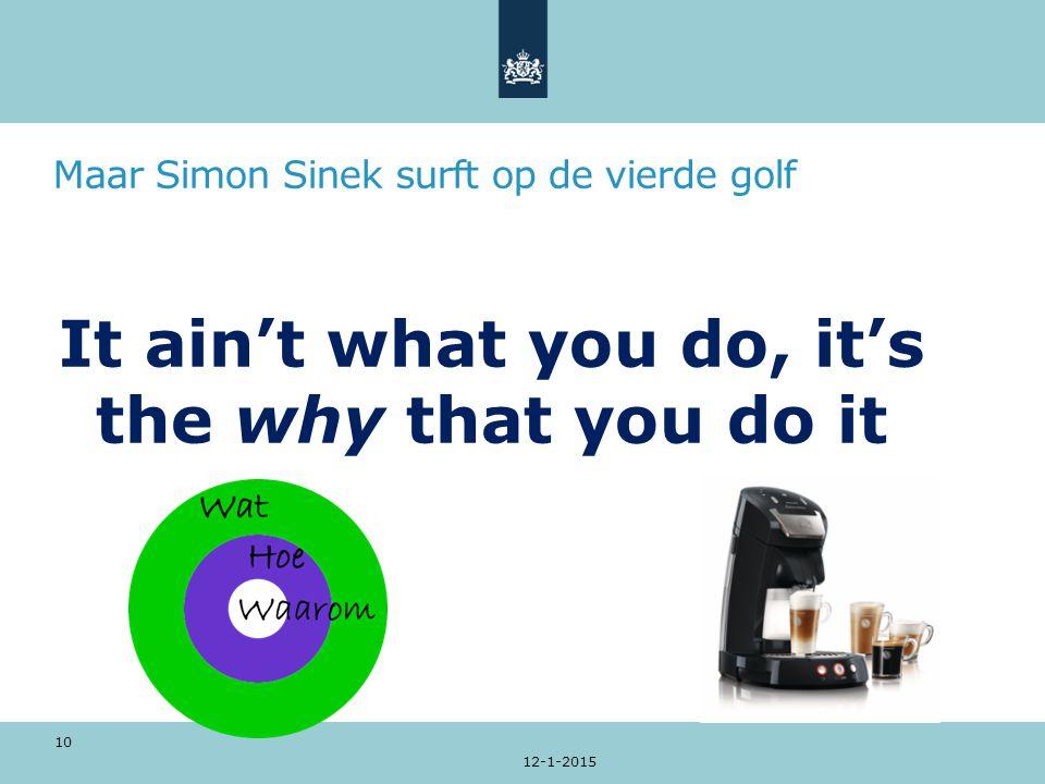 Maar Simon Sinek surft op de vierde golf 12-1-2015 10 It ain't what you do, it's the why that you do it