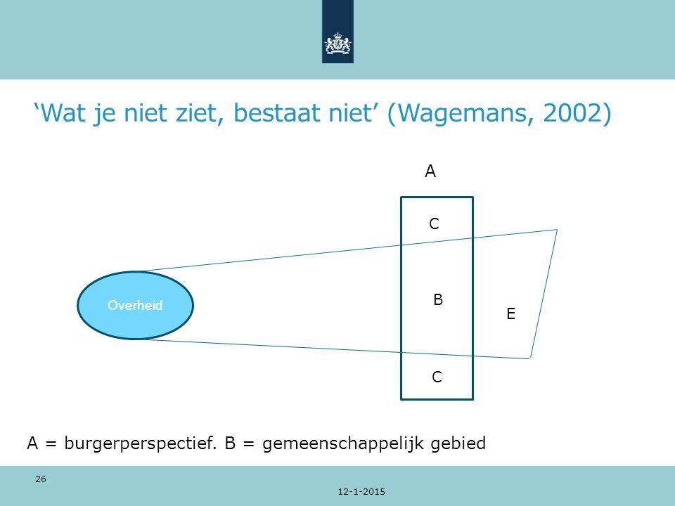 'Wat je niet ziet, bestaat niet' (Wagemans, 2002) A E E 12-1-2015 Overheid B C C B 26 A = burgerperspectief. B = gemeenschappelijk gebied