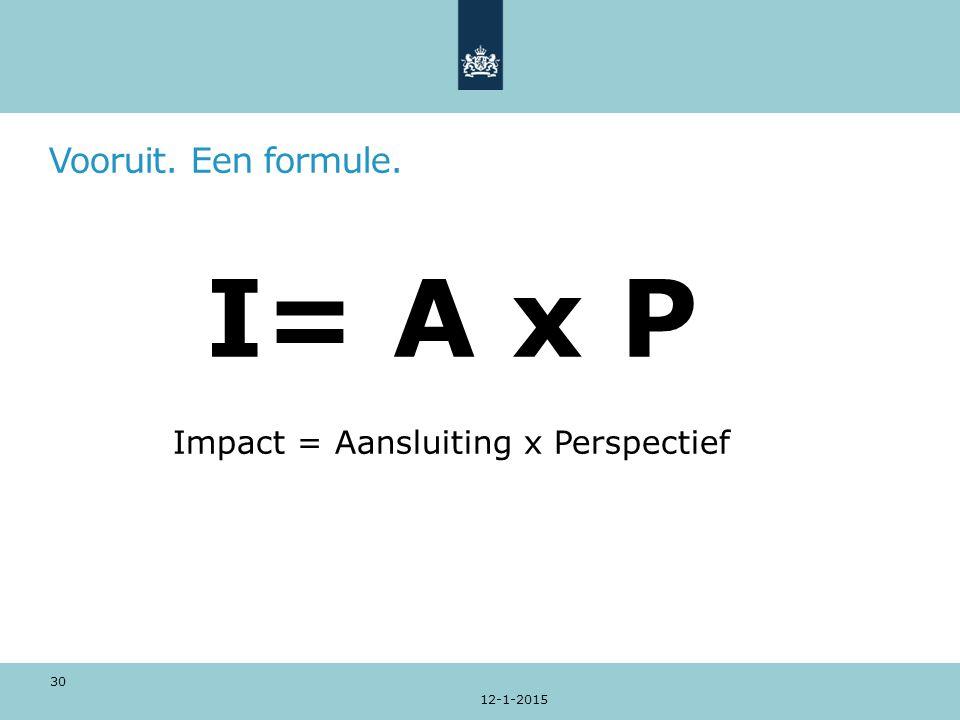 Vooruit. Een formule. I= A x P Impact = Aansluiting x Perspectief 12-1-2015 30