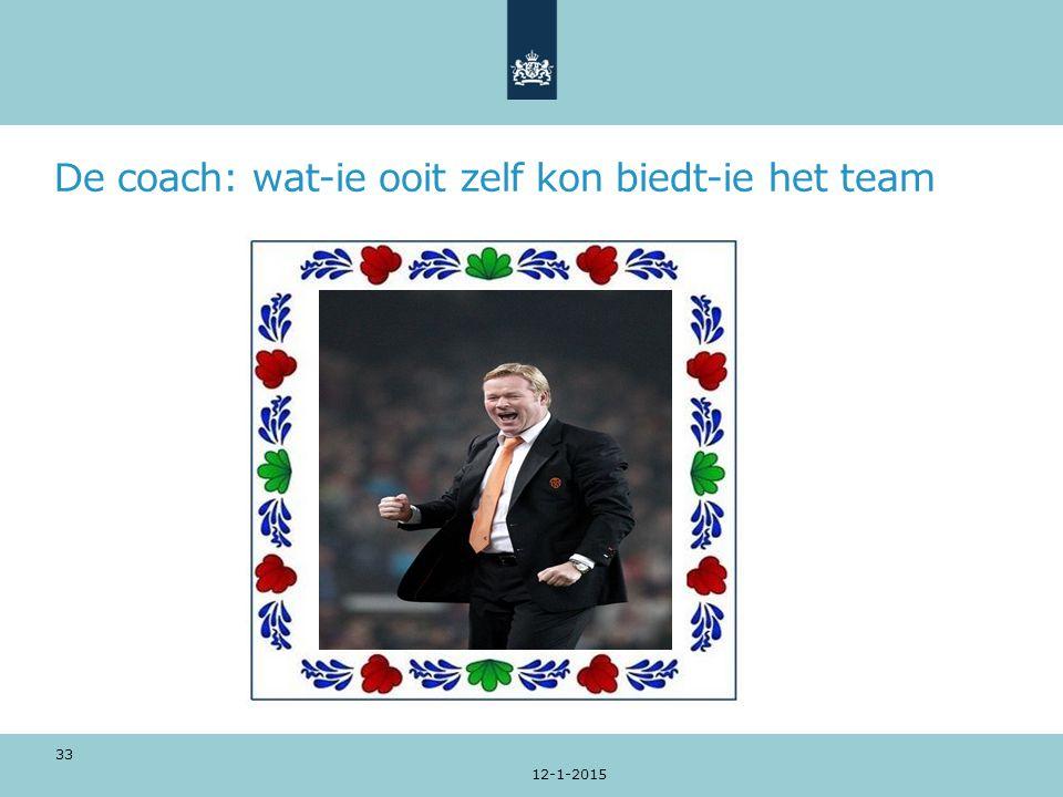 De coach: wat-ie ooit zelf kon biedt-ie het team 12-1-2015 33