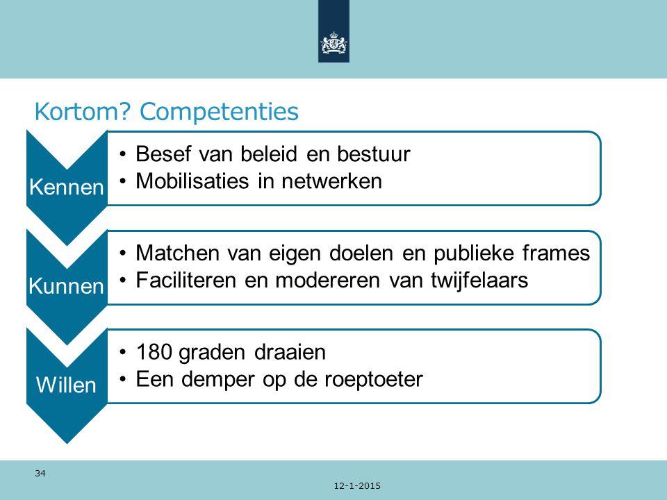 Kortom? Competenties 12-1-2015 34 Kennen Besef van beleid en bestuur Mobilisaties in netwerken Kunnen Matchen van eigen doelen en publieke frames Faci