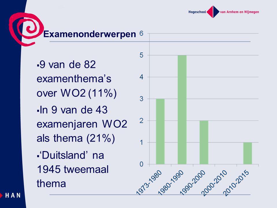  9 van de 82 examenthema's over WO2 (11%)  In 9 van de 43 examenjaren WO2 als thema (21%)  'Duitsland' na 1945 tweemaal thema