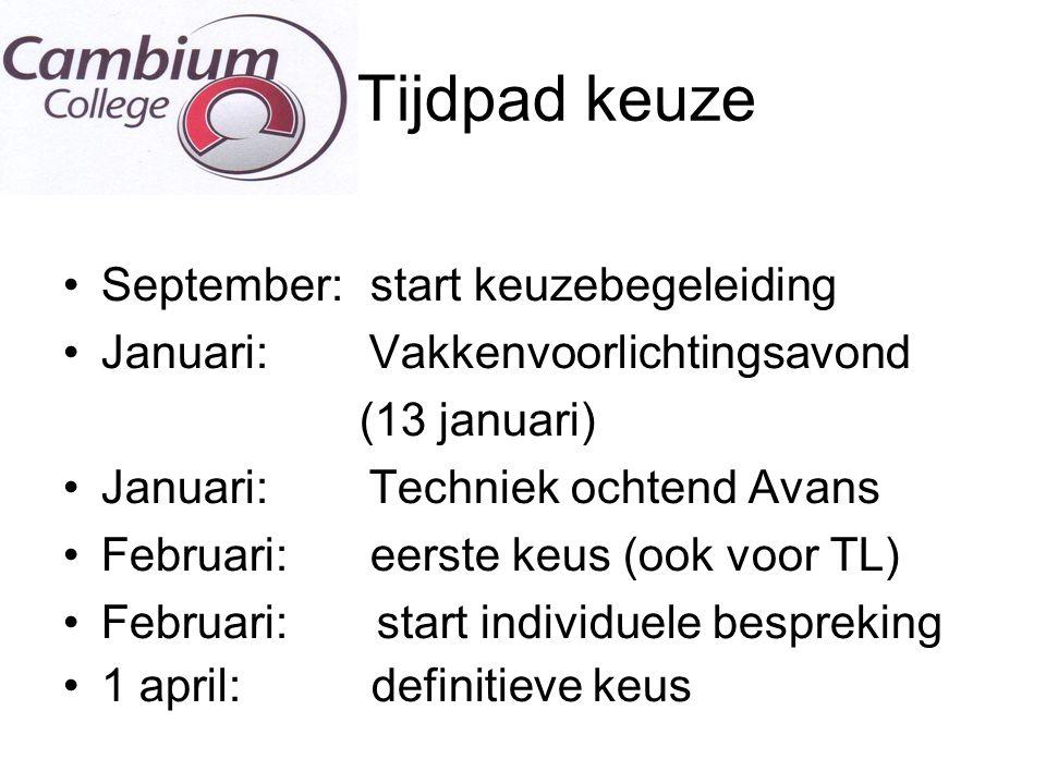 G Tijdpad keuze September:start keuzebegeleiding Januari: Vakkenvoorlichtingsavond (13 januari) Januari: Techniek ochtend Avans Februari: eerste keus