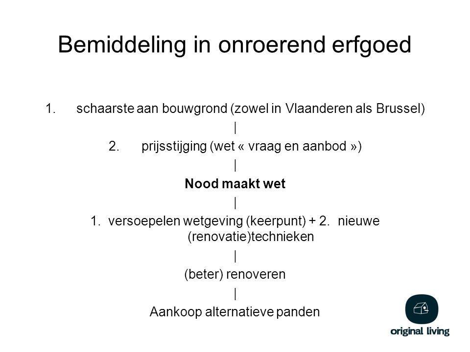 1.schaarste aan bouwgrond (zowel in Vlaanderen als Brussel) | 2.