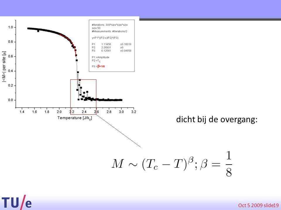 Oct 5 2009 slide 19 dicht bij de overgang:
