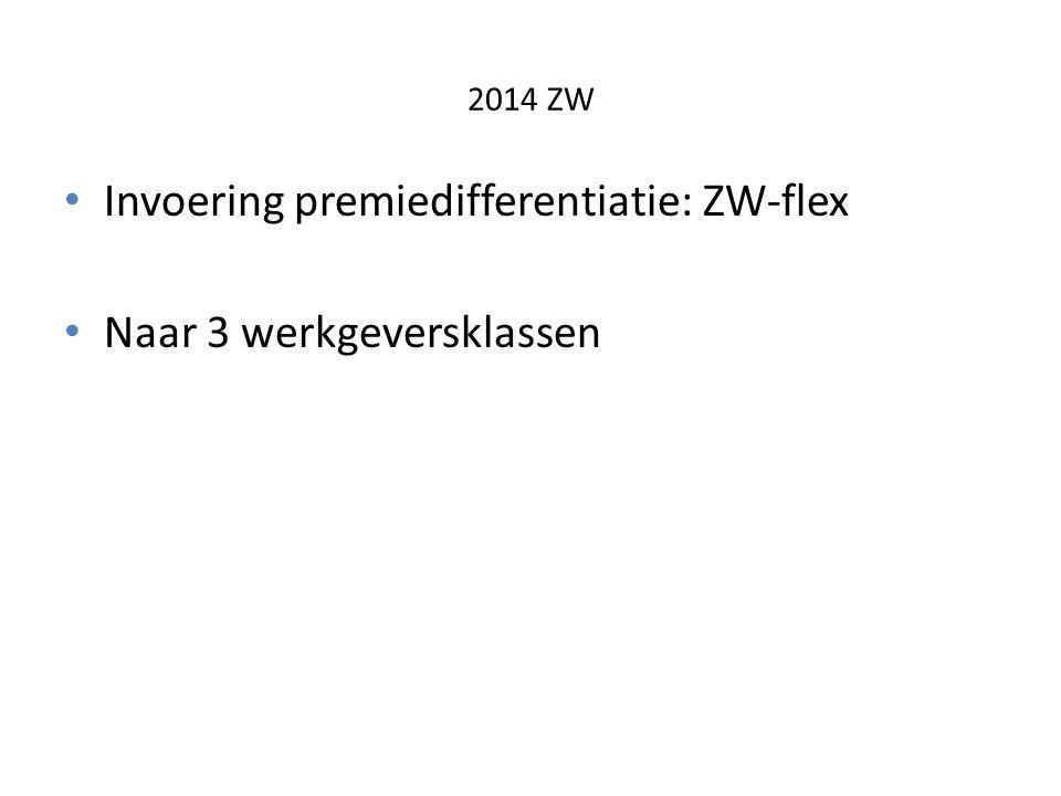 Invoering premiedifferentiatie: ZW-flex Naar 3 werkgeversklassen 2014 ZW