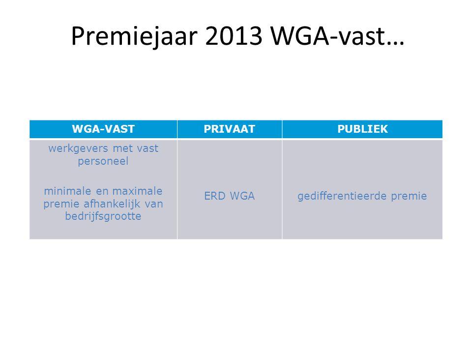 Premiejaar 2013 WGA-vast… WGA-VASTPRIVAATPUBLIEK werkgevers met vast personeel minimale en maximale premie afhankelijk van bedrijfsgrootte ERD WGAgedi