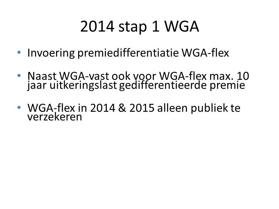 Invoering premiedifferentiatie WGA-flex Naast WGA-vast ook voor WGA-flex max. 10 jaar uitkeringslast gedifferentieerde premie WGA-flex in 2014 & 2015