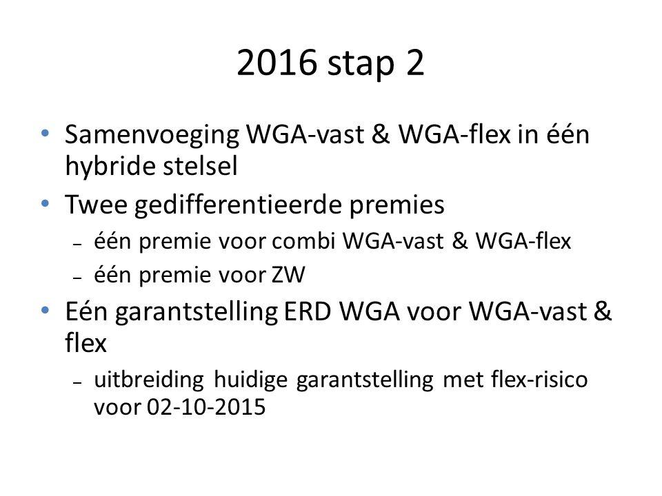 2016 stap 2 Samenvoeging WGA-vast & WGA-flex in één hybride stelsel Twee gedifferentieerde premies – één premie voor combi WGA-vast & WGA-flex – één p