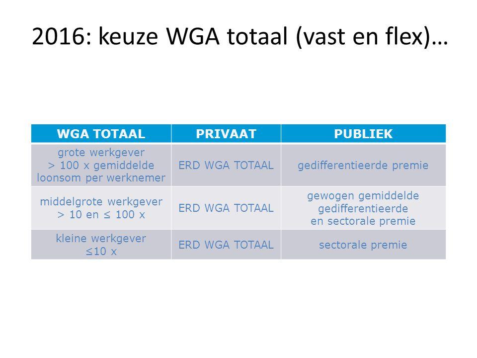2016: keuze WGA totaal (vast en flex)… WGA TOTAALPRIVAATPUBLIEK grote werkgever > 100 x gemiddelde loonsom per werknemer ERD WGA TOTAAL gedifferentiee
