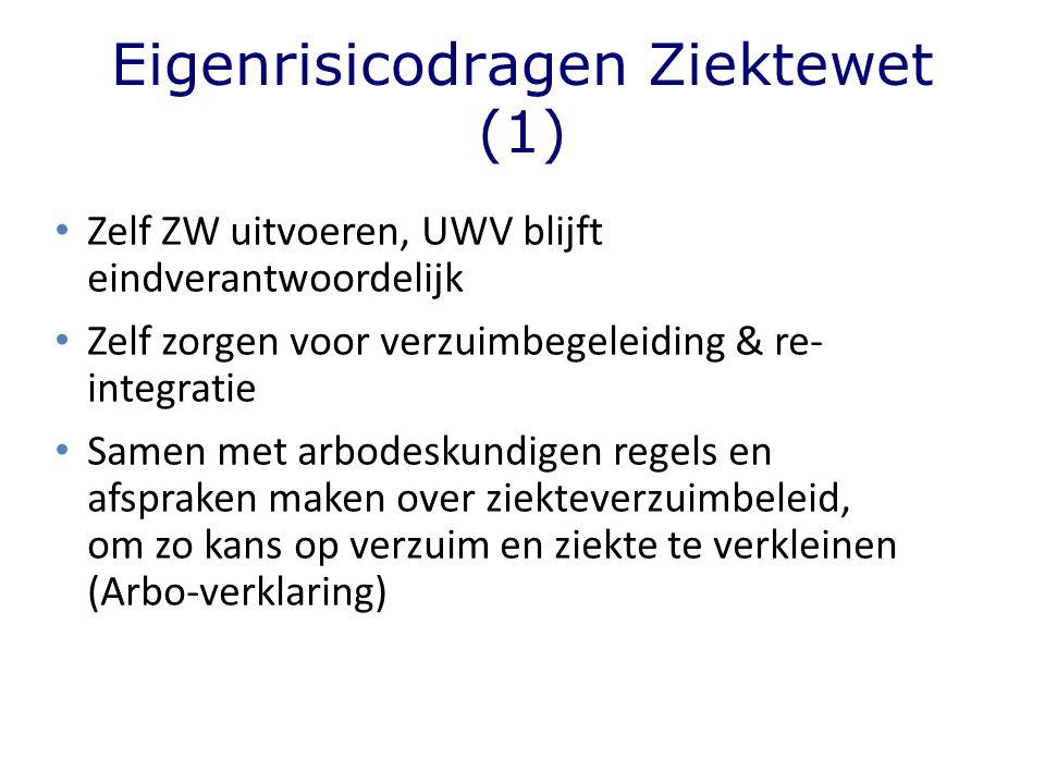 Eigenrisicodragen Ziektewet (1) Zelf ZW uitvoeren, UWV blijft eindverantwoordelijk Zelf zorgen voor verzuimbegeleiding & re- integratie Samen met arbo