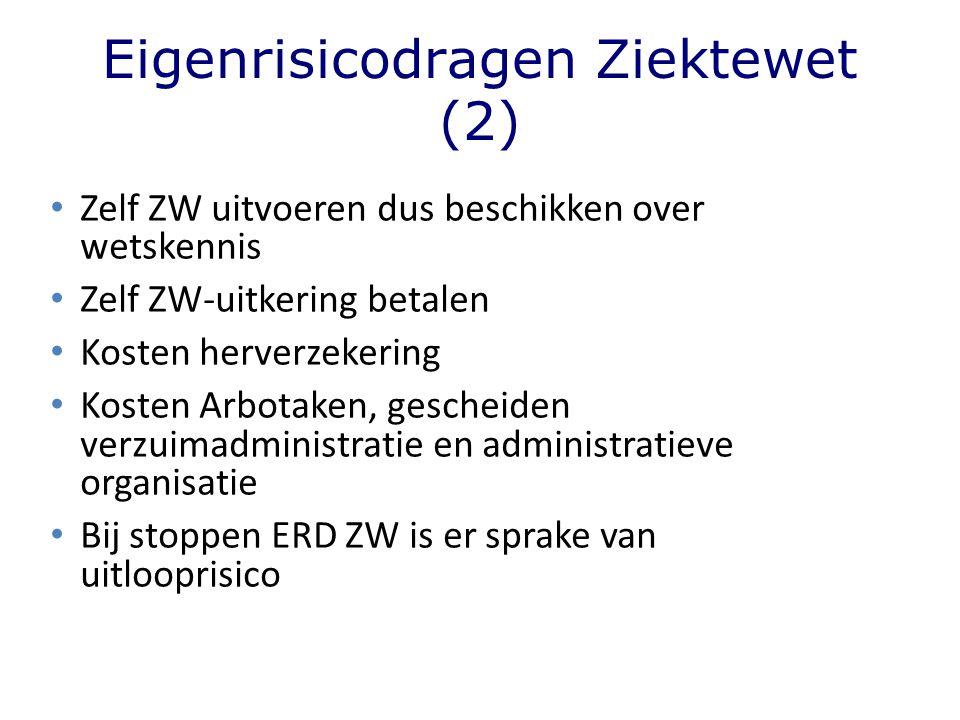 Eigenrisicodragen Ziektewet (2) Zelf ZW uitvoeren dus beschikken over wetskennis Zelf ZW-uitkering betalen Kosten herverzekering Kosten Arbotaken, ges