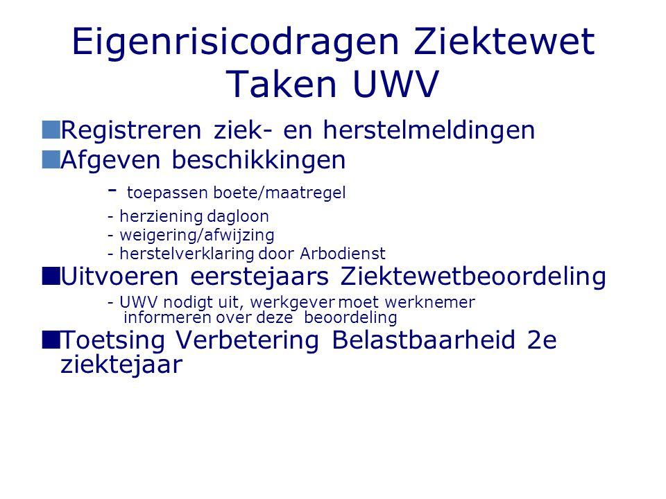 Eigenrisicodragen Ziektewet Taken UWV Registreren ziek- en herstelmeldingen Afgeven beschikkingen - toepassen boete/maatregel - herziening dagloon - w