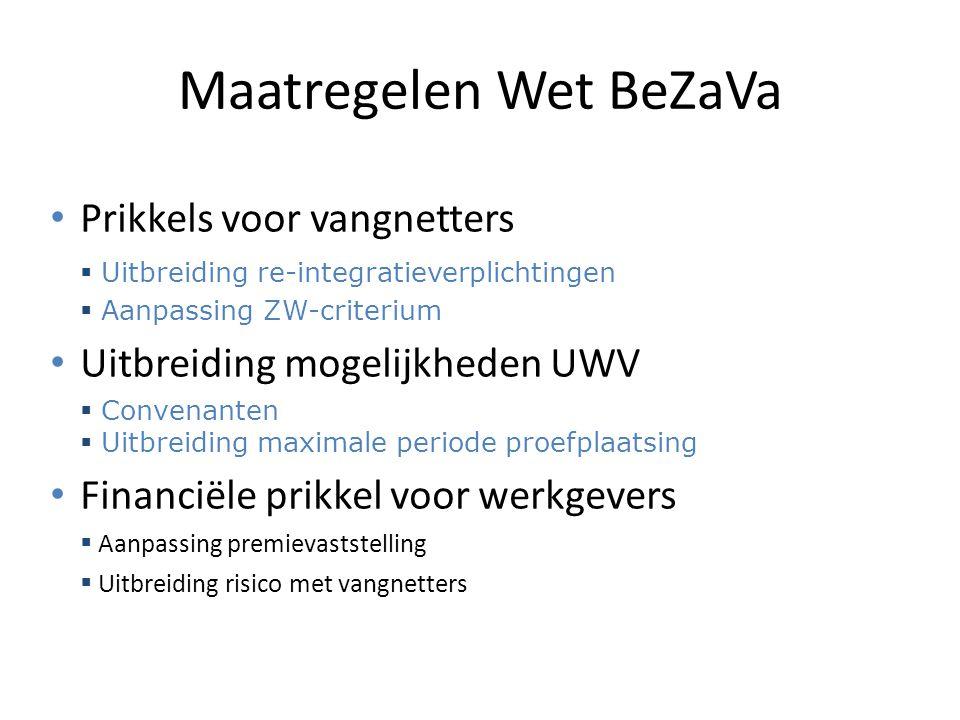 Maatregelen Wet BeZaVa Prikkels voor vangnetters  Uitbreiding re-integratieverplichtingen  Aanpassing ZW-criterium Uitbreiding mogelijkheden UWV  C