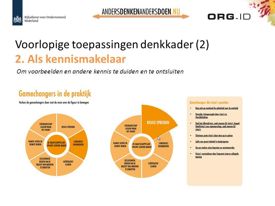 Voorlopige toepassingen denkkader (2) 2. Als kennismakelaar Om voorbeelden en andere kennis te duiden en te ontsluiten