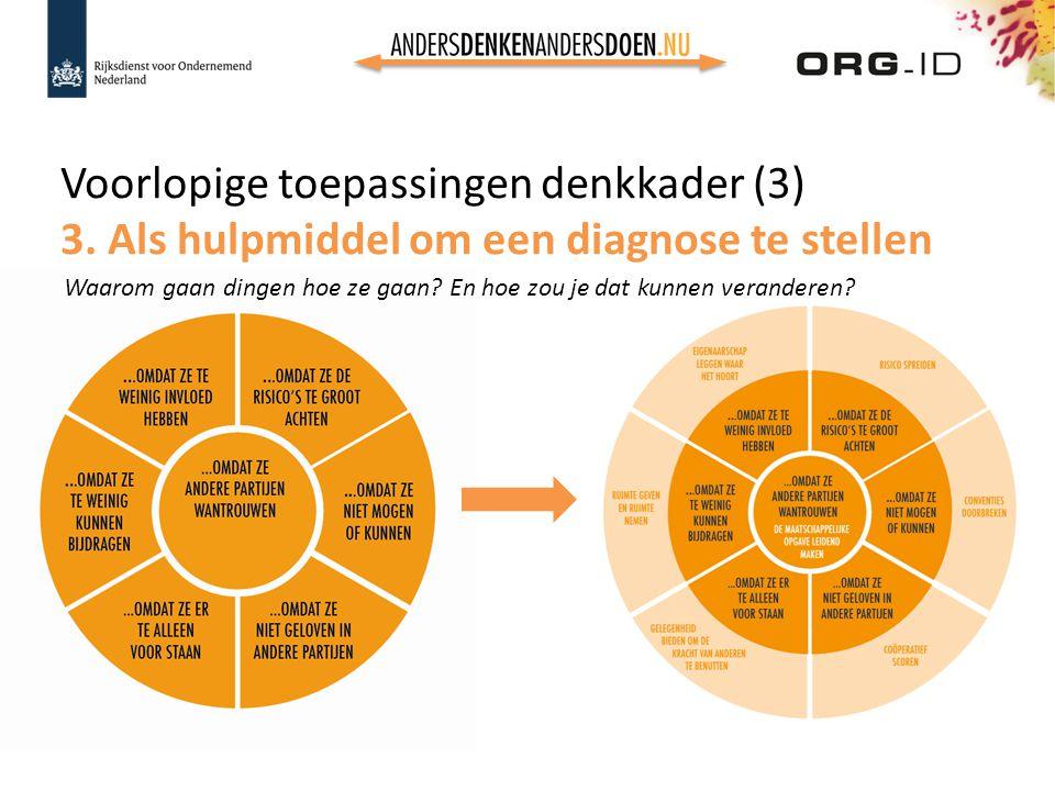 Voorlopige toepassingen denkkader (3) 3. Als hulpmiddel om een diagnose te stellen Waarom gaan dingen hoe ze gaan? En hoe zou je dat kunnen veranderen