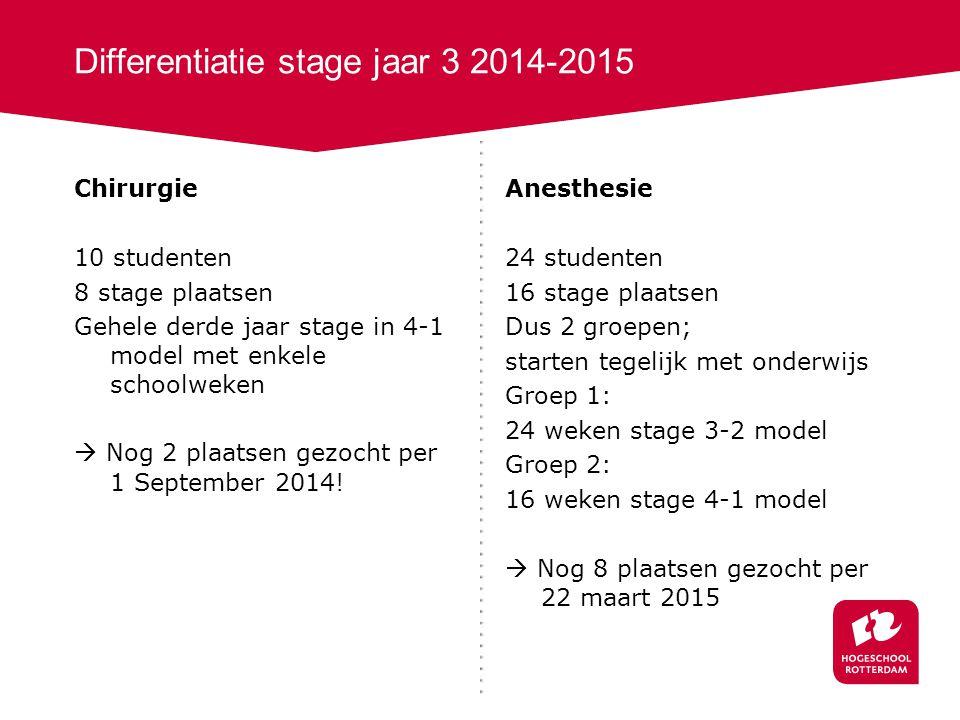 Chirurgie 10 studenten 8 stage plaatsen Gehele derde jaar stage in 4-1 model met enkele schoolweken  Nog 2 plaatsen gezocht per 1 September 2014.