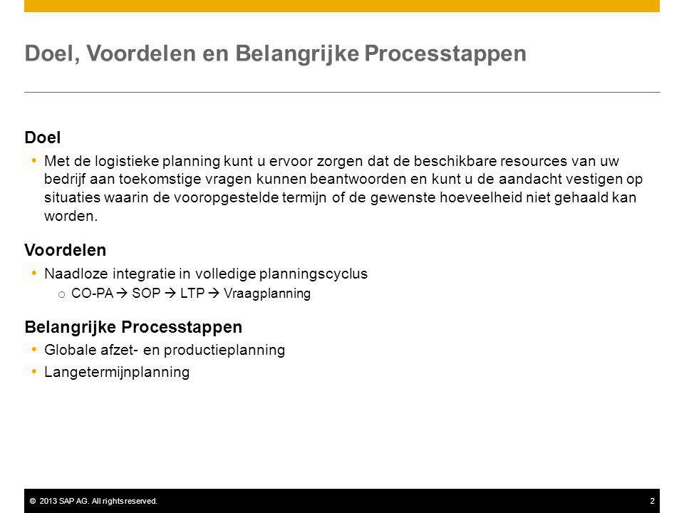 ©2013 SAP AG. All rights reserved.2 Doel, Voordelen en Belangrijke Processtappen Doel  Met de logistieke planning kunt u ervoor zorgen dat de beschik