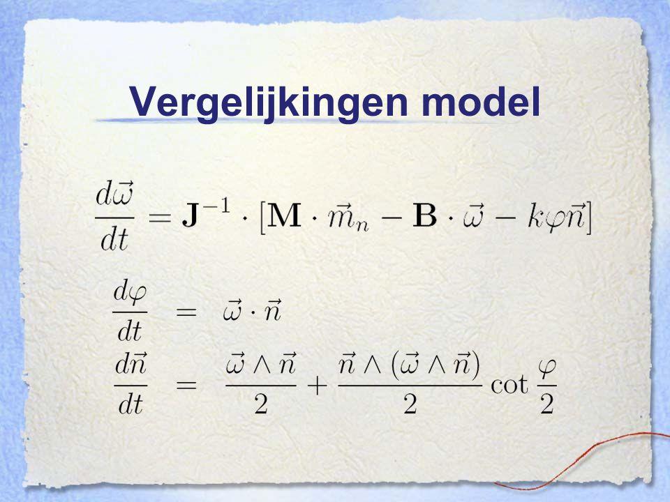 Vergelijkingen model