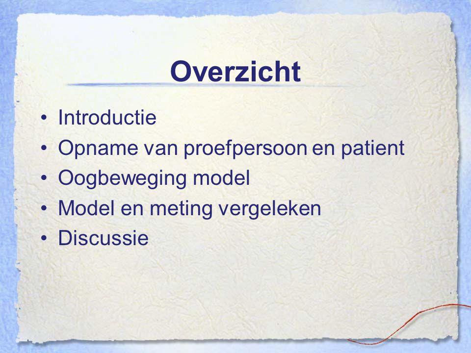 Overzicht Introductie Opname van proefpersoon en patient Oogbeweging model Model en meting vergeleken Discussie