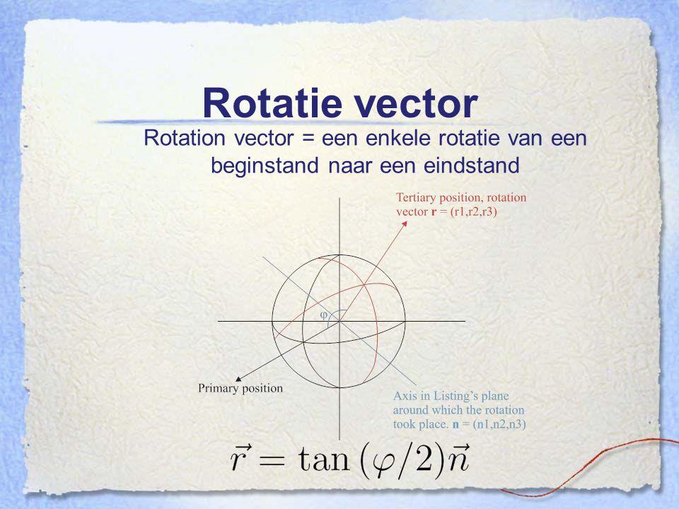 Rotatie vector Rotation vector = een enkele rotatie van een beginstand naar een eindstand