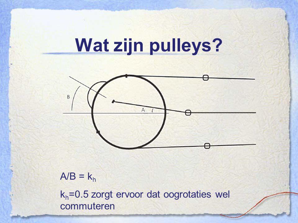 Wat zijn pulleys? A/B = k h k h =0.5 zorgt ervoor dat oogrotaties wel commuteren