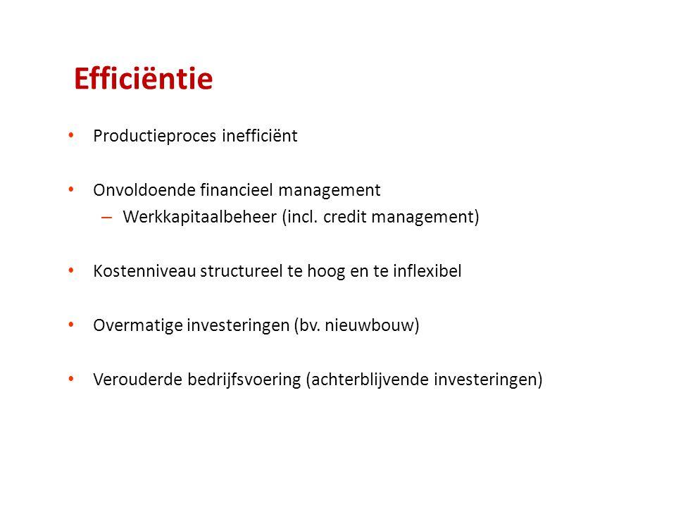 Efficiëntie Productieproces inefficiënt Onvoldoende financieel management – Werkkapitaalbeheer (incl. credit management) Kostenniveau structureel te h