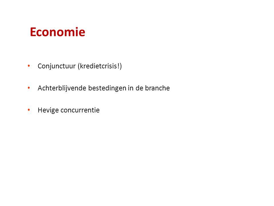 Economie Conjunctuur (kredietcrisis!) Achterblijvende bestedingen in de branche Hevige concurrentie