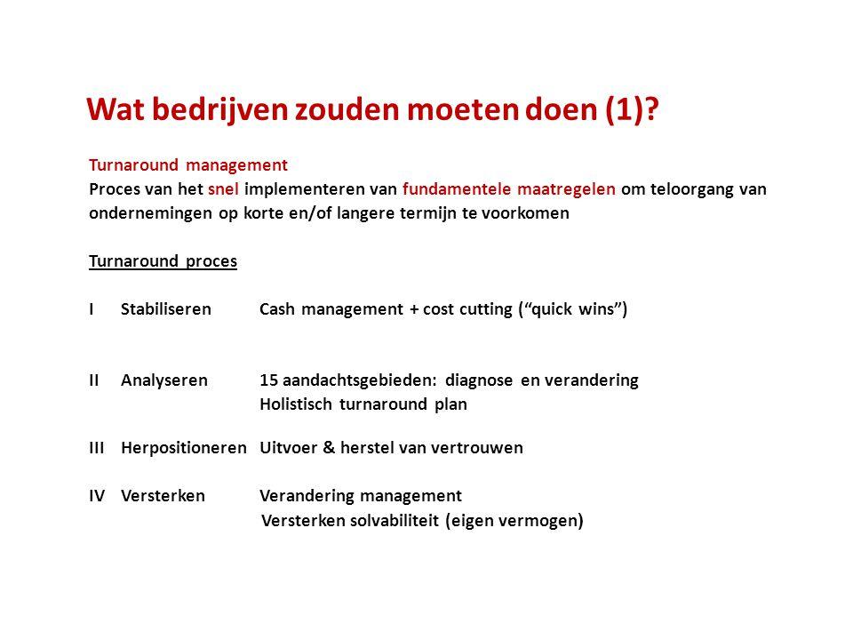 Wat bedrijven zouden moeten doen (1)? Turnaround management Proces van het snel implementeren van fundamentele maatregelen om teloorgang van ondernemi