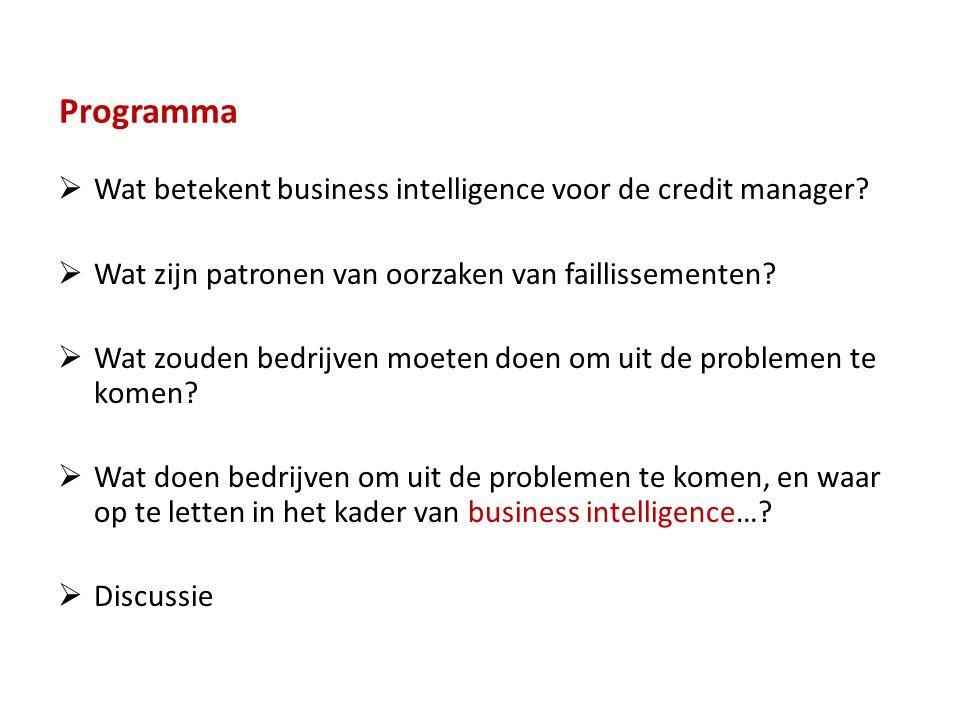 Programma  Wat betekent business intelligence voor de credit manager?  Wat zijn patronen van oorzaken van faillissementen?  Wat zouden bedrijven mo