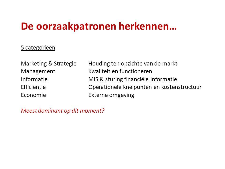 De oorzaakpatronen herkennen… 5 categorieën Marketing & StrategieHouding ten opzichte van de markt ManagementKwaliteit en functioneren InformatieMIS & sturing financiële informatie EfficiëntieOperationele knelpunten en kostenstructuur EconomieExterne omgeving Meest dominant op dit moment?