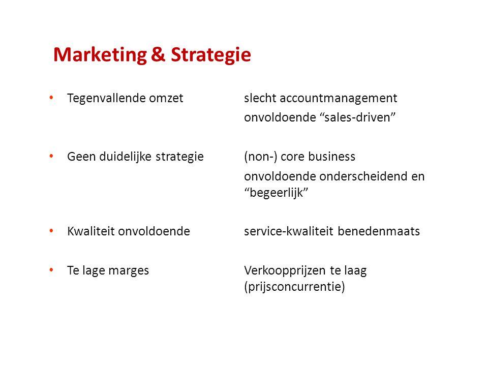 Marketing & Strategie Tegenvallende omzet slecht accountmanagement onvoldoende sales-driven Geen duidelijke strategie (non-) core business onvoldoende onderscheidend en begeerlijk Kwaliteit onvoldoendeservice-kwaliteit benedenmaats Te lage margesVerkoopprijzen te laag (prijsconcurrentie)
