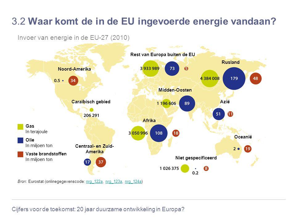 Cijfers voor de toekomst: 20 jaar duurzame ontwikkeling in Europa? 3.2 Waar komt de in de EU ingevoerde energie vandaan? Bron: Eurostat (onlinegegeven