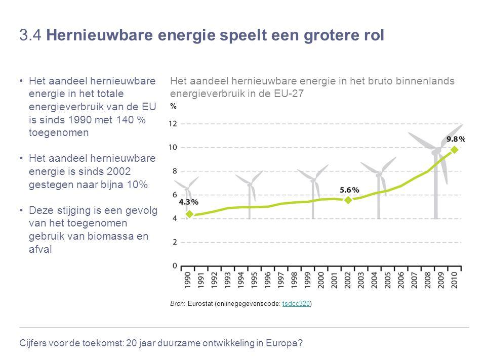 Cijfers voor de toekomst: 20 jaar duurzame ontwikkeling in Europa? 3.4 Hernieuwbare energie speelt een grotere rol Het aandeel hernieuwbare energie in
