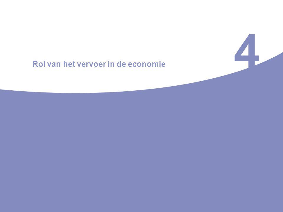 4 Rol van het vervoer in de economie