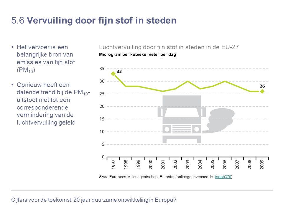 Cijfers voor de toekomst: 20 jaar duurzame ontwikkeling in Europa? 5.6 Vervuiling door fijn stof in steden Het vervoer is een belangrijke bron van emi