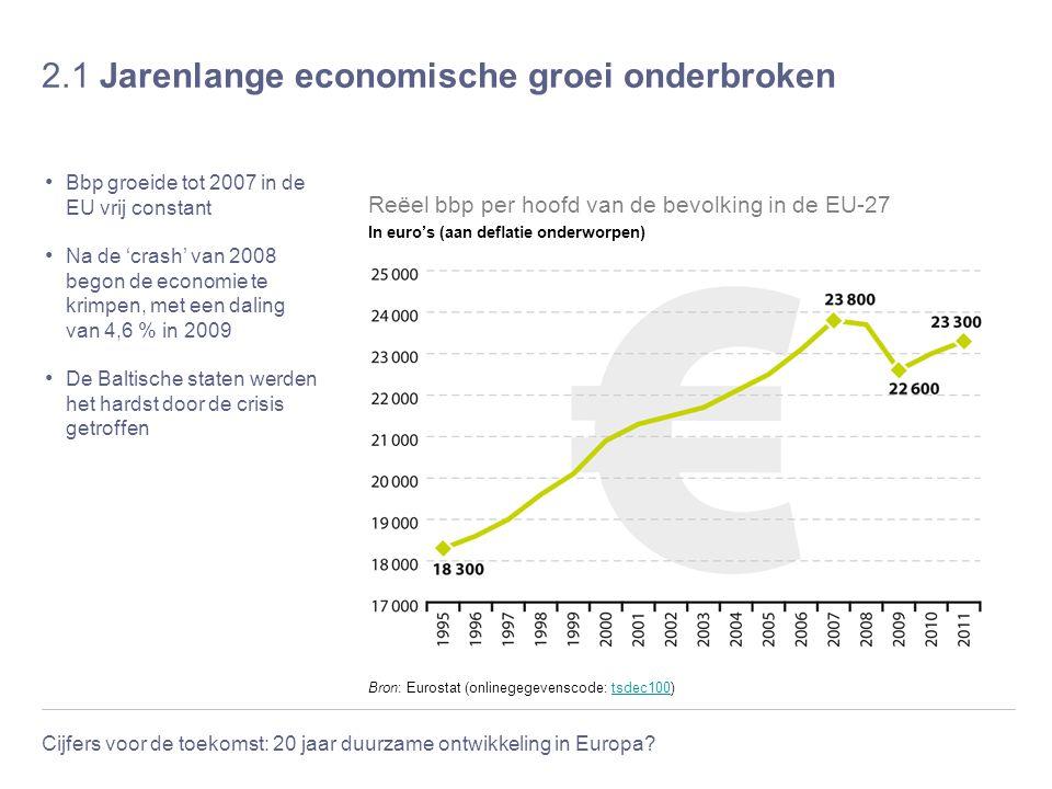 Cijfers voor de toekomst: 20 jaar duurzame ontwikkeling in Europa? 2.1 Jarenlange economische groei onderbroken Bbp groeide tot 2007 in de EU vrij con