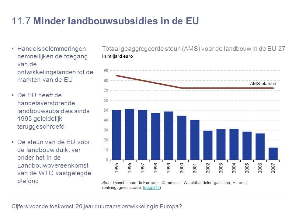 Cijfers voor de toekomst: 20 jaar duurzame ontwikkeling in Europa? 11.7 Minder landbouwsubsidies in de EU Handelsbelemmeringen bemoeilijken de toegang
